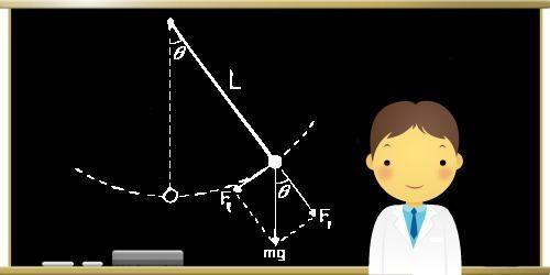 perioadă a unui pendul matematic