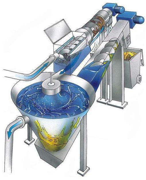 tratarea apelor uzate mecanice și biologice