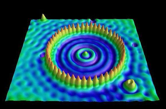 Undele mecanice și electromagnetice