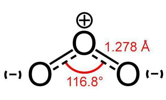 cum arată molecula de ozon