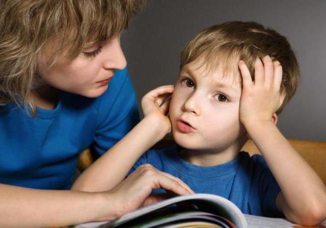 clasificarea psihologico-pedagogică a tulburărilor de vorbire