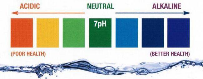 hydrogen carbonat de sodiu manual de instrucțiuni