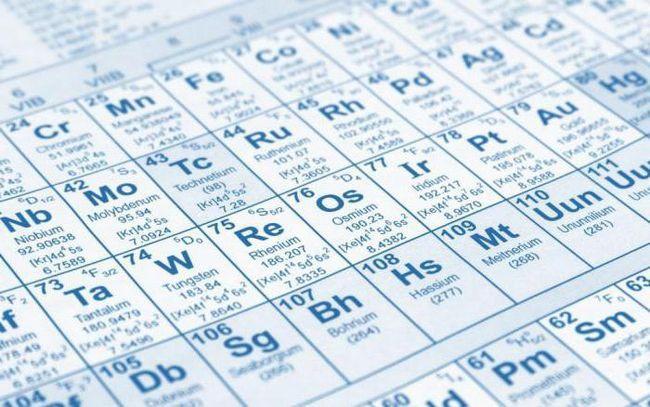 chimie anorganică în tabele