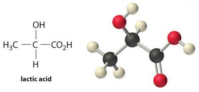 chimice anorganice