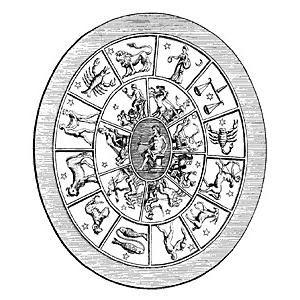 Numerologie până la data nașterii lui Pitagora