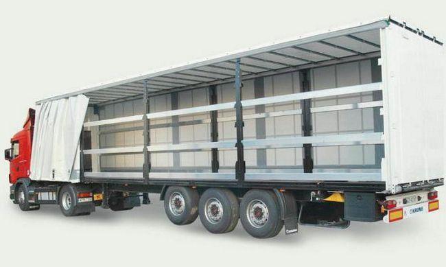 volumul vagoanelor în cuburi