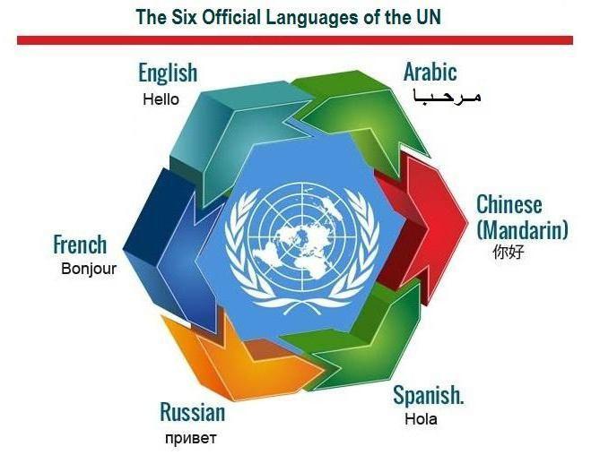 Rusa este una dintre limbile oficiale ale ONU