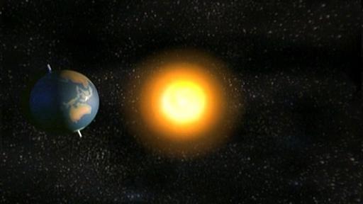 Orbita Pământului în jurul Soarelui