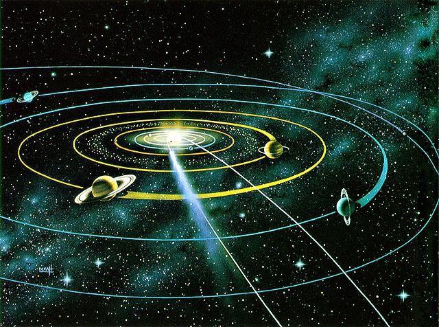 Pământ în sistemul solar