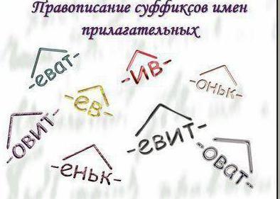 sufixele ortogramei substantive