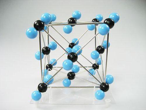 chimice ale dioxidului de carbon