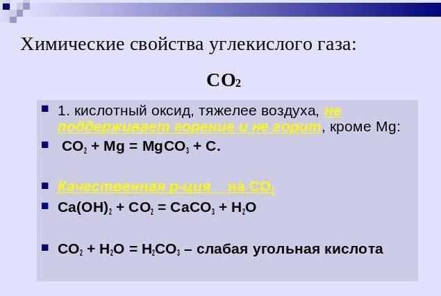 chimice ale dioxidului de carbon al ecuației