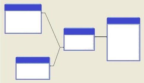 creați o bază de date în Access 2007
