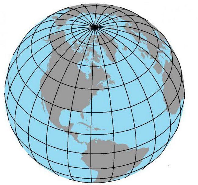 Tropicile nordice și sudice