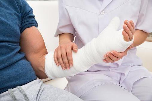 chirurgie de osteosinteză