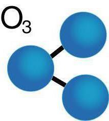 de unde a provenit ozonul