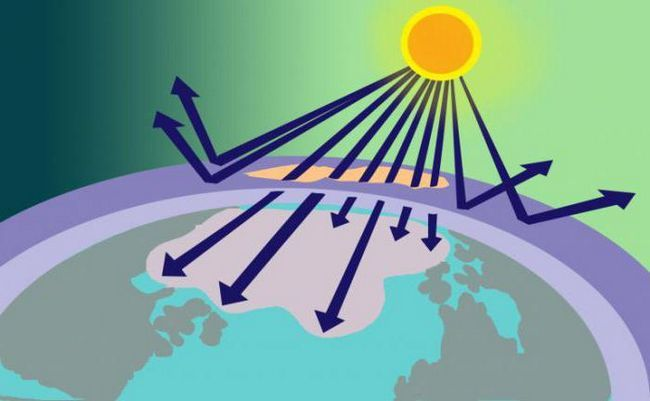 de unde a provenit ozonul din atmosferă