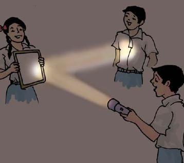 Reflectare completă a luminii
