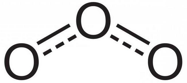 ozonul este