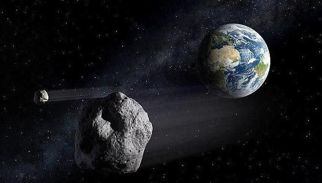 probabilitatea ca un asteroid să cadă la pământ