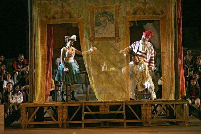 опера «Паяцы» в Краснодаре содержание