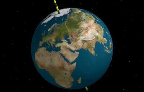perioada de revoluție a pământului în jurul axei sale