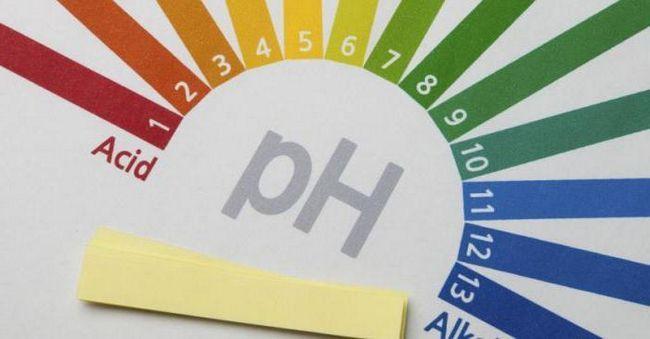 gel cu pH neutru
