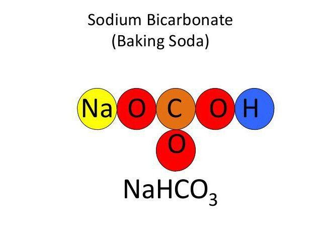 formula chimică de bicarbonat de sodiu
