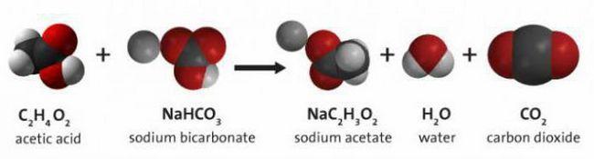 formula chimică de oțet și sifon