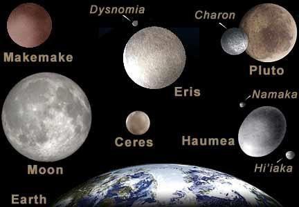 cea mai mare planetă este