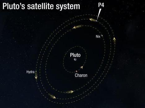 haron satelit pluton