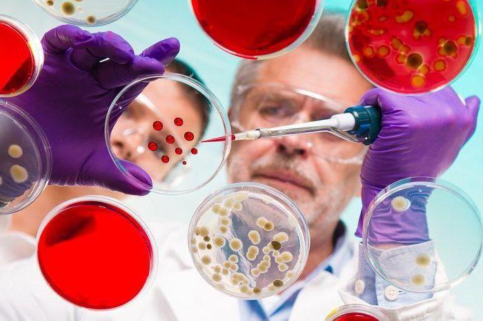 de ce este necesar să studiem biologia