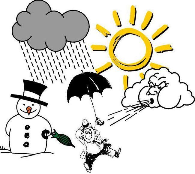 fenomene meteorologice