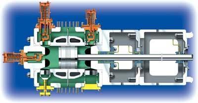 Compresor cu piston: varietate, design, principiu de funcționare și selecție dispozitiv