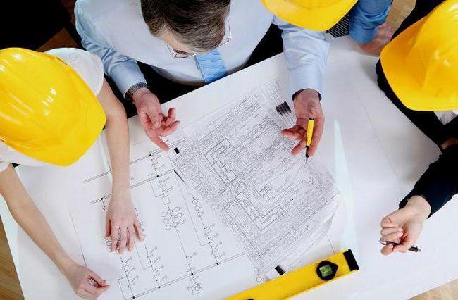 proiect de organizare a muncii