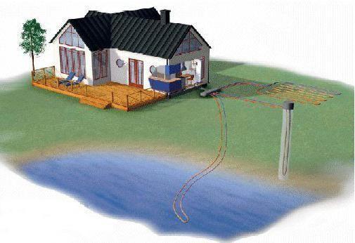 proiectarea sistemelor de încălzire a apei