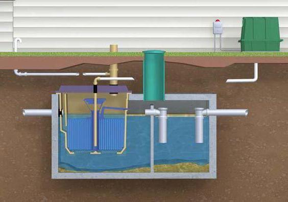 Sistem de canalizare