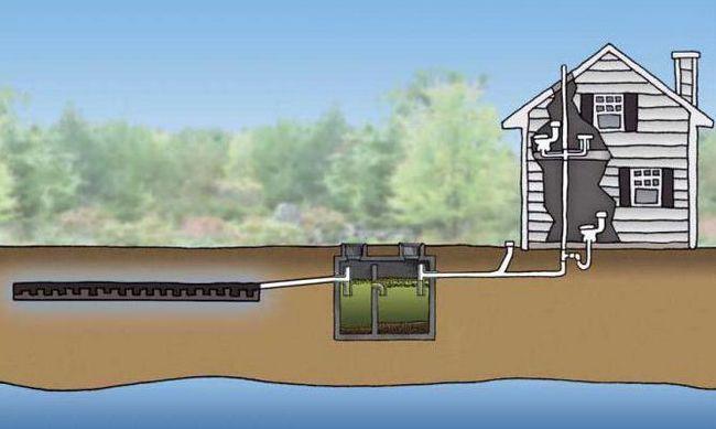 Proiectare sisteme de alimentare cu apa si canalizare