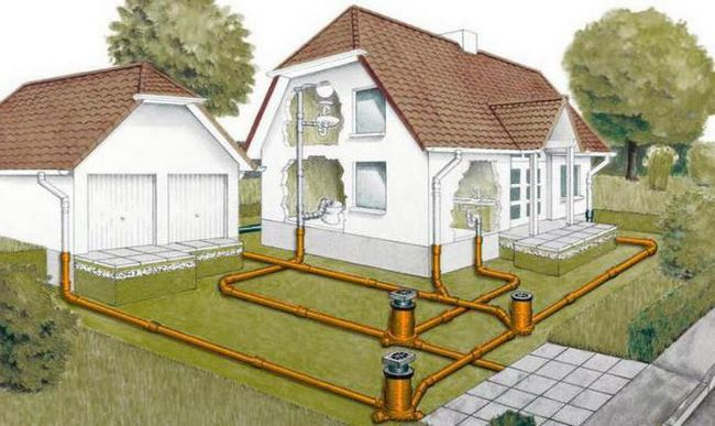 Proiectarea regulilor de proiectare a aprovizionării cu apă și canalizare