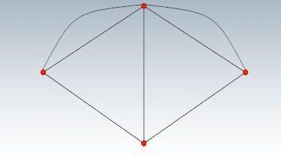 Funcția de producție Cobb-Douglas este un model cu două factori