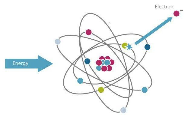 penetrarea radiațiilor de explozie nucleară