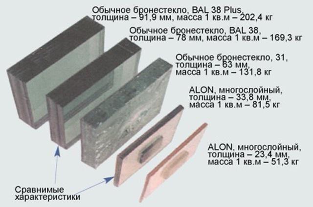 Oamenii de stiinta rusi au creat aluminiu transparent