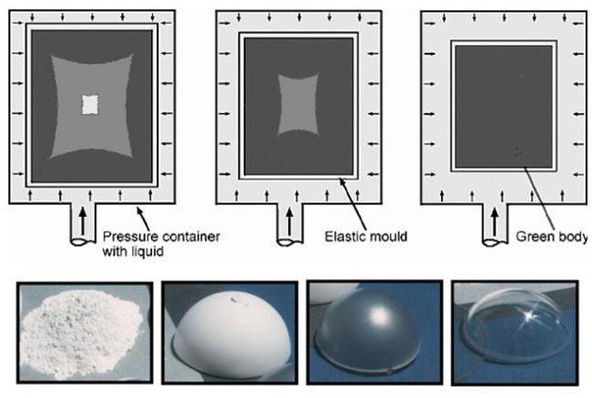 Oxid nitrura de aluminiu transparent