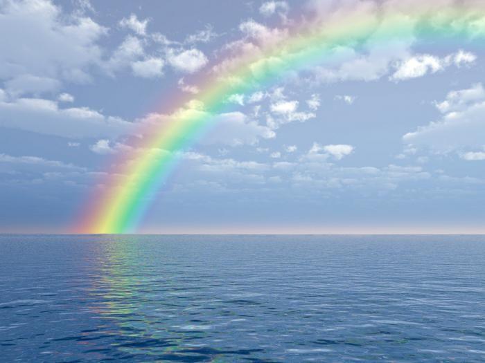 Curcubeul este un fenomen fizic sau chimic