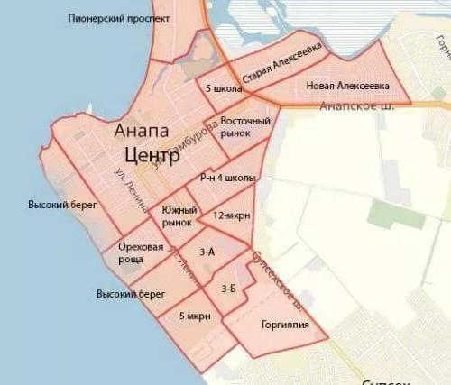 Anapa Best Area
