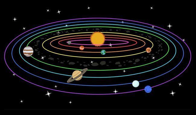 caracteristicile planetelor