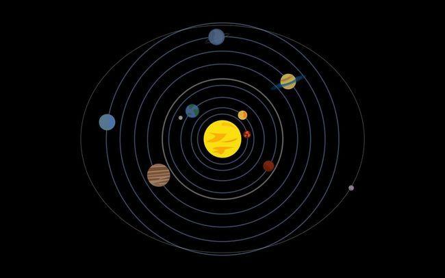 model al sistemului solar