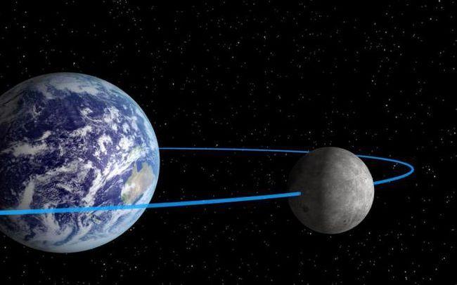 dimensiunile lunii și ale pământului