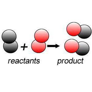exemple de compuși de reacție