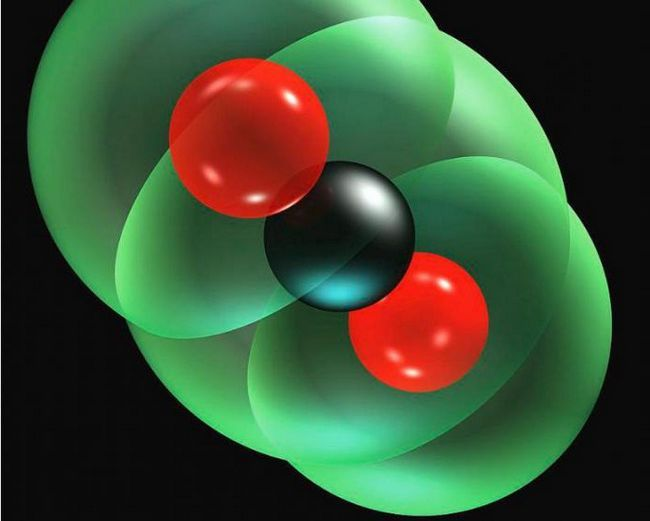 reacția monoxidului de carbon 4